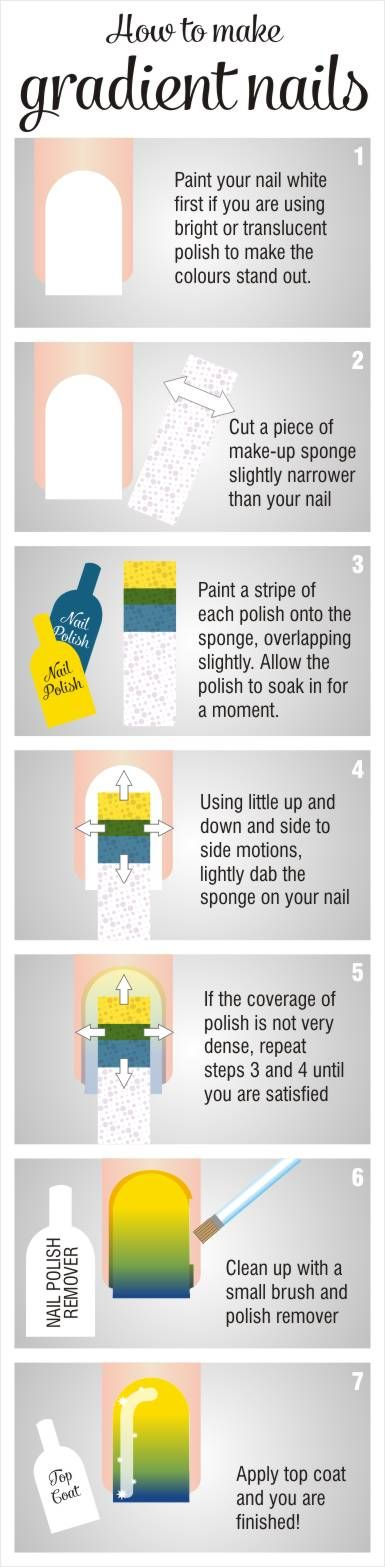 Nail art is hard. And anytime we find a way to make it a little easier, we are psyched. So we practically jumped for joy when we discovered this awesome chart that gives step-by-step...