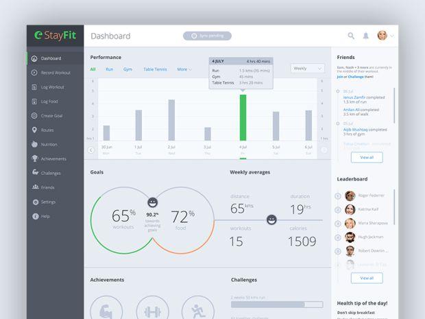 1294 best UX: data viz + dashboards images on Pinterest ...