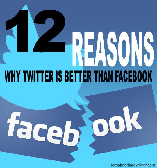 Twitter or facebook???????????????????