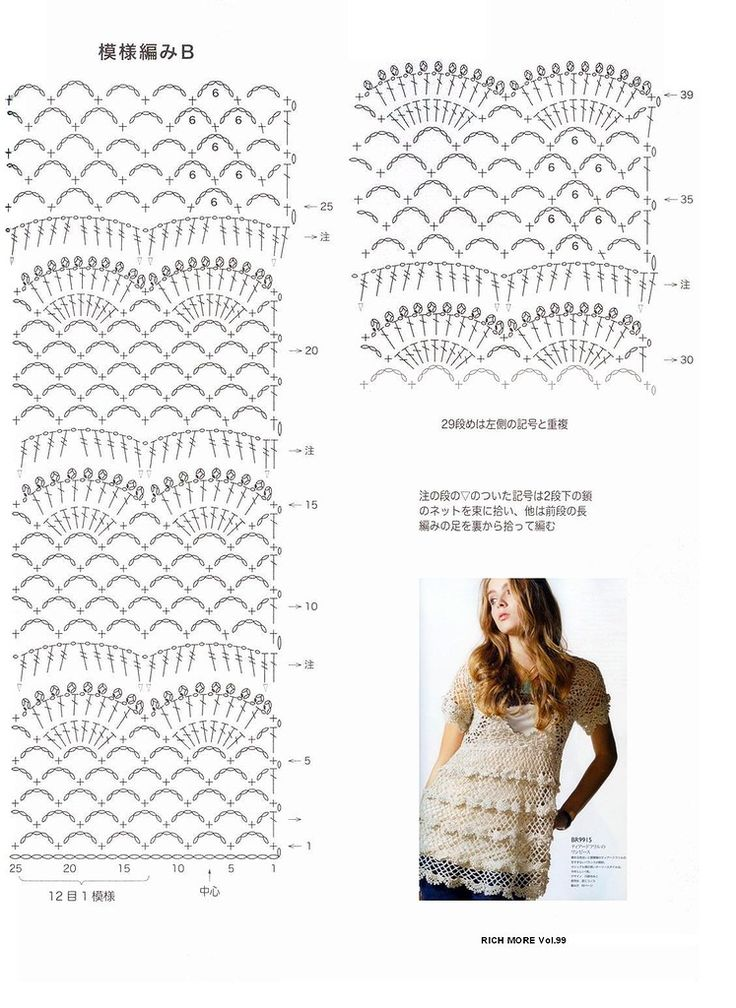 Crochetpedia: Crochet Short Dresses or Long Shirts
