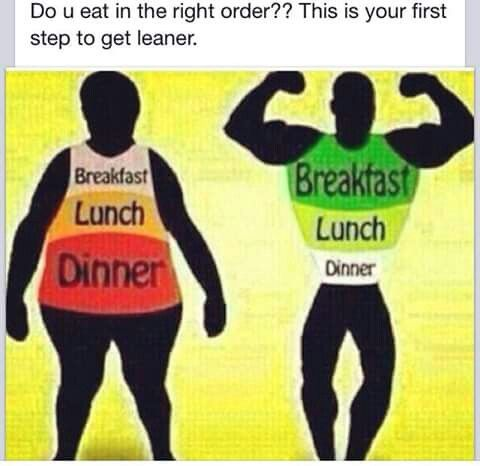eating pattern
