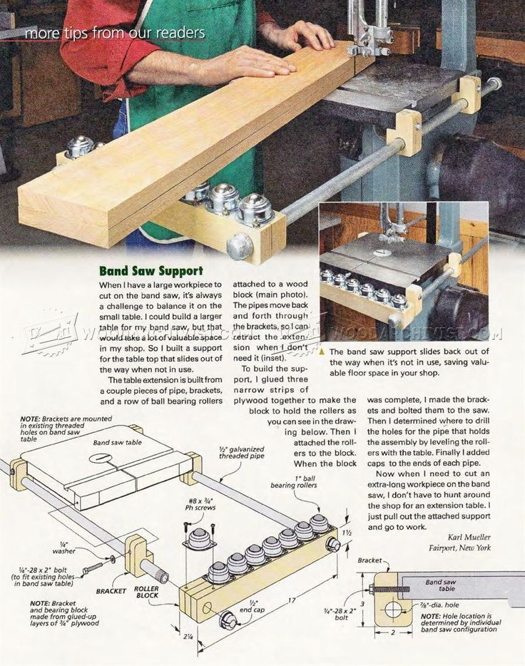 Band Saw Support - Band Saw Tips, Jigs and Fixtures | WoodArchivist.com