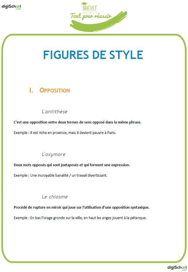 PDF  L'Atelier Du Langage Troisieme (Hatier)