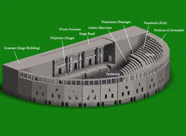 This is Roman theater's structure. It is very huge. When I saw this picture, I imagined what I watch the theatre in this theater.
