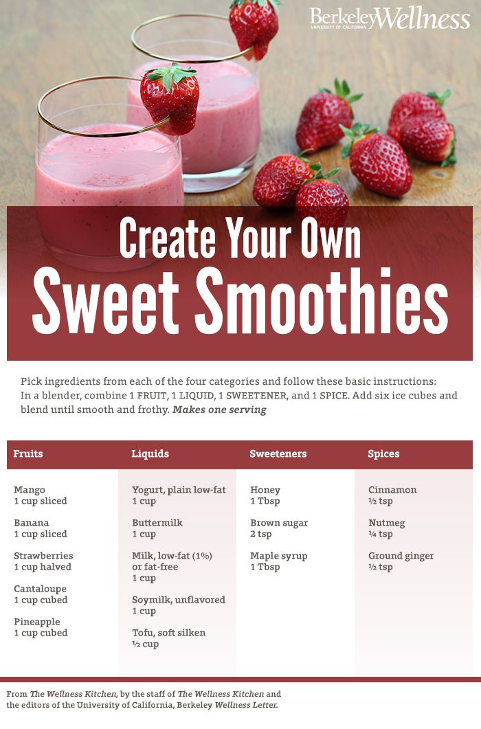 Sweet fruit smoothies are a delicious option for breakfast, a snack, even dessert. Make assorted smoothies with this easy recipe http://www.berkeleywellness.com/healthy-eating/recipes/article/sweet-and-savory-smoothies?ap=2012 #healthierdesserts #fruit #smoothies
