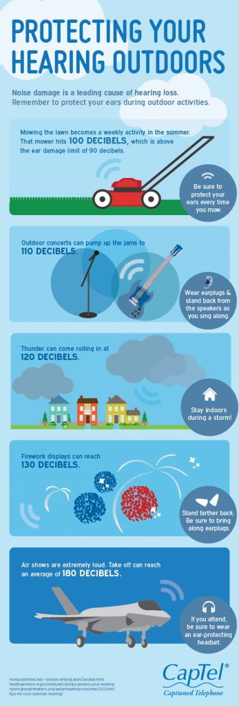 Here are some common outdoor noise hazards and how you can protect yourself from permanent noise-induced hearing loss while still enjoying everything the spring and summer seasons have to offer!