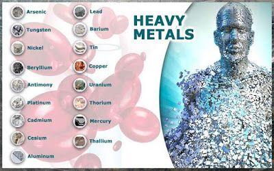 ΕΛΛΑΝΙΑ ΠΥΛΗ: Βαρέα Μέταλλα – Τοξικότητα και οι Διαταραχές Υγεία...