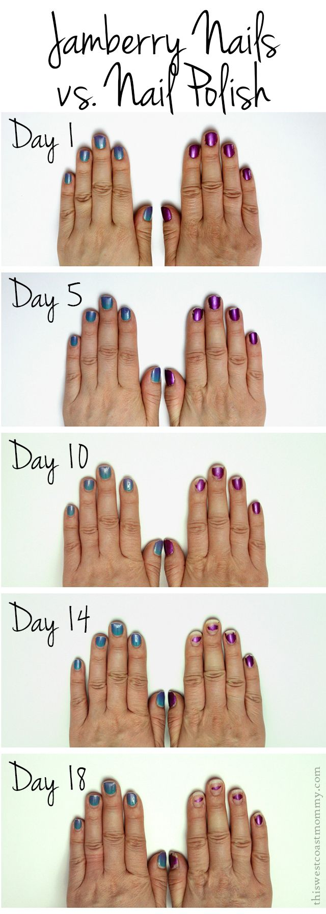 How do Jamberry Nails hold up compared to nail polish over 18 days?Betty Toohey, Jamberry Nails Independent Consultant. Shop at www.bettytoohey.jamberrynails.net