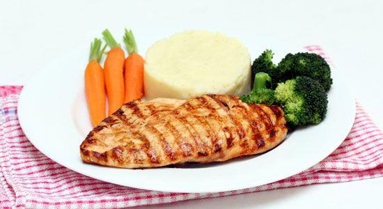 Dijon Marinated Chicken - weightloss.com.au