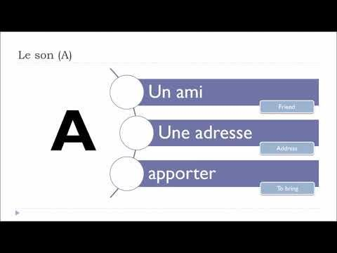 (207) How to pronounce French # The letter A - YouTube