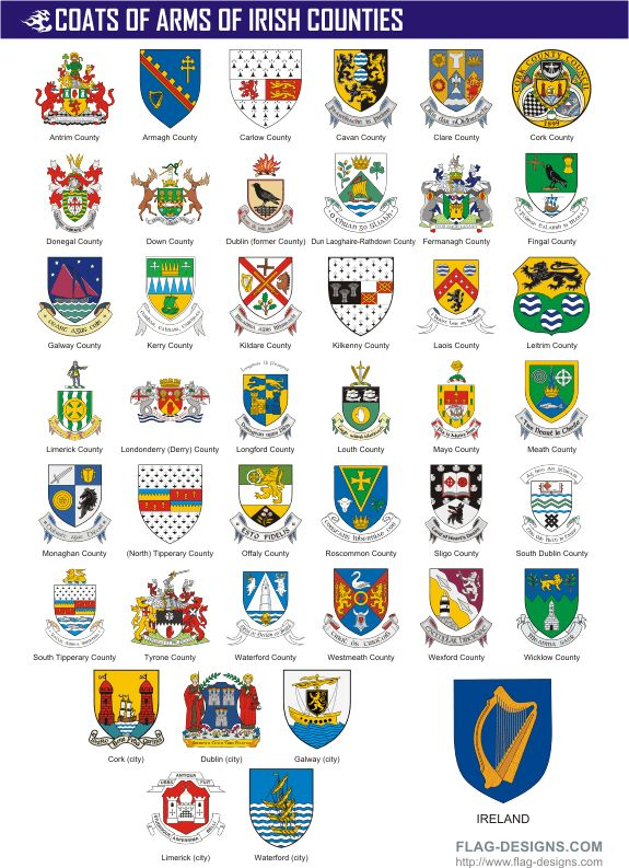 Irish County Crests / Ireland County Coats of Arms