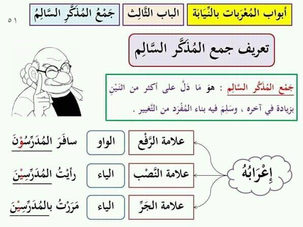 Pin By سنا الحمداني On النحو Comics Peanuts Comics