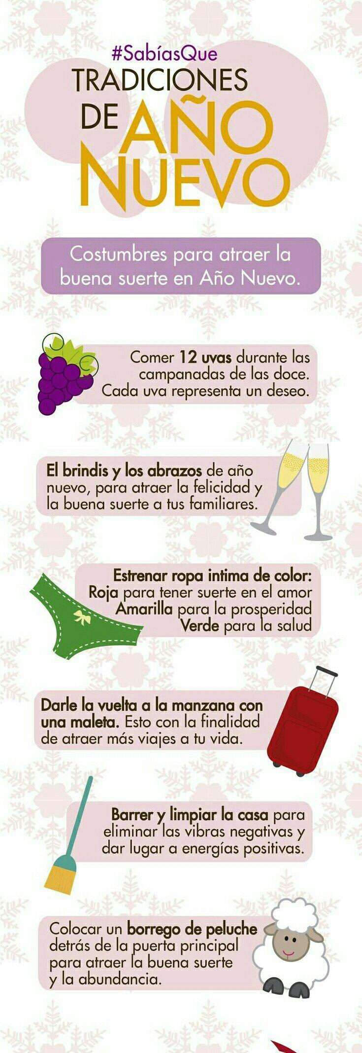 ¿Cuál de los #Rituales para #AñoNuevo es tu favorito? #SabíasQue #RitualesDeAñoNuevo