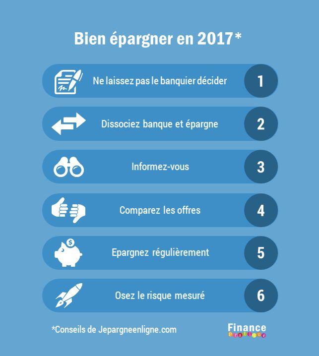 Bien épargner en 2017