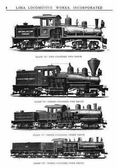 Tipos de locomotora tipo Shay con transmisión por engranajes según un catálogo de Lima Locomotive Works, Lima, Ohio.
