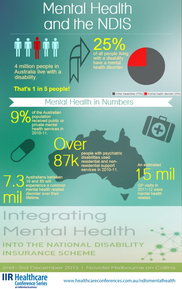 17 Best images about Public Health around the World on ...