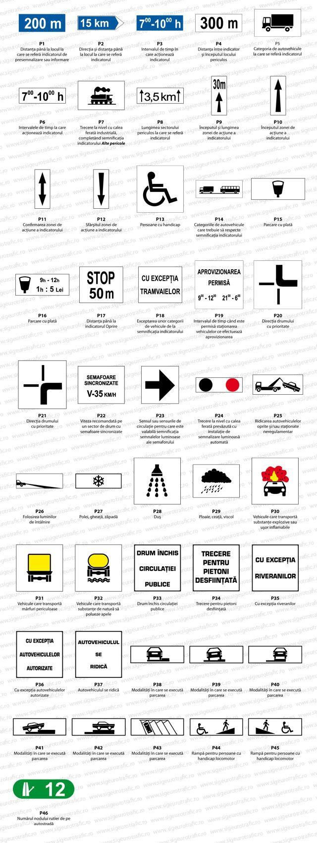 sigeurotrafic-indicatoare-panouri-aditionale