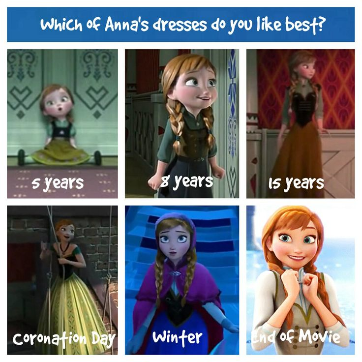 Which of Anna's dresses are YOUR favorite? Vote by commenting below! I love all of them!!!!!