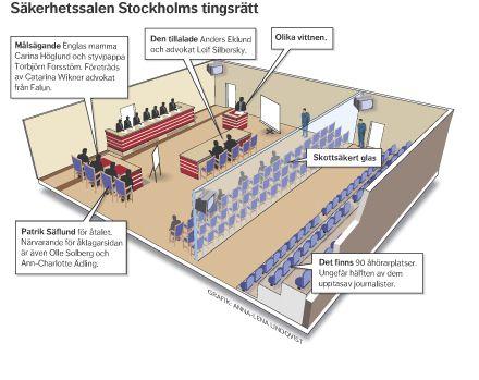 Rättegång. Beskrivning av säkerhetssalen i Stockholm. Dagens Nyheter #nyhetsgrafik #infografik
