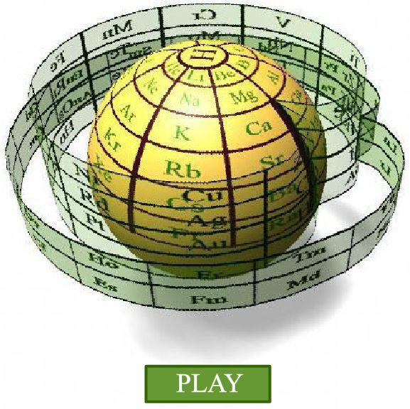 2011 Alashvili Rotating Spherical Periodikal Tabel
