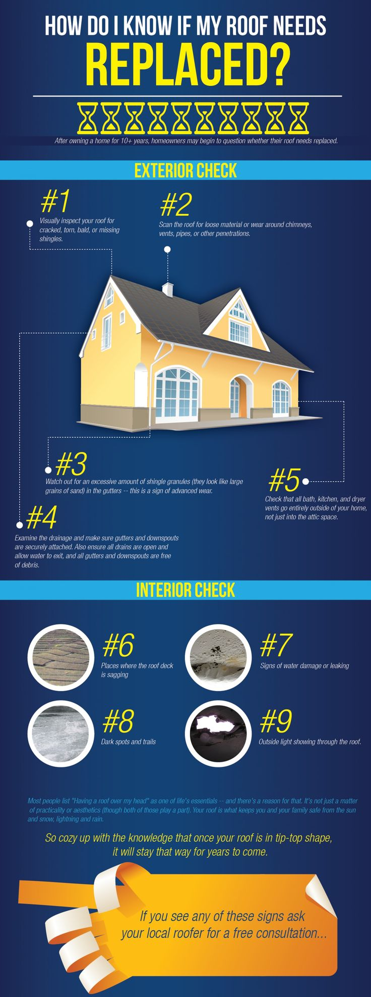 10 Best Water Damage Tips Images On Pinterest Re Conduit Question For Outdoor Wiring Stucco Home Las Veg To Check And Replace Your Roofings Infographic Shared By Acspvt14 Aug 12
