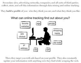 How To Remove Yourself from People Search Websites | ZDNet