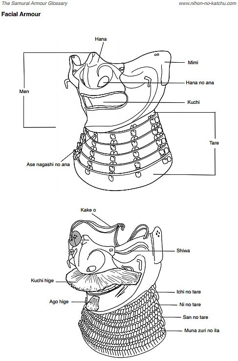 glossary of mengu  facial armor   downloadable pdf samurai