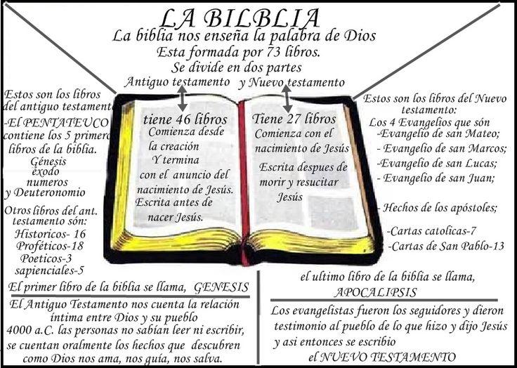 En El Dios Nombre Se La Parte De Que Encuentra De Biblia