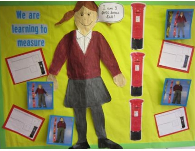 A maths display on using non-standard units of measurement. This linked in with our topic on 'The Jolly Postman' we used postboxes!