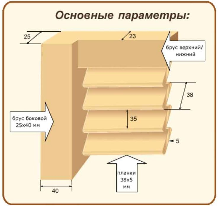 купить деревянные ставни жалюзи: 16 тыс изображений найдено в Яндекс.Картинках