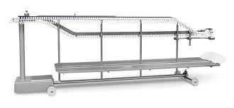 Image result for linea de produccion de embutidos
