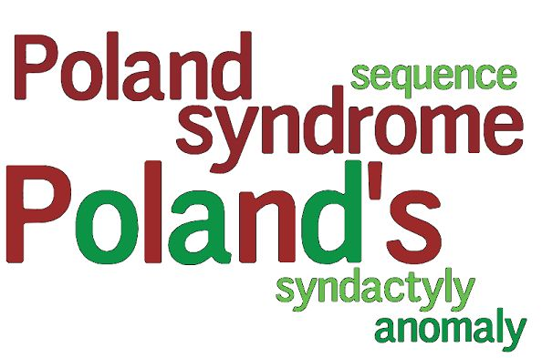 poland syndrome is also known as poland(s) sequence poland's syndrome, poland syndactyly and poland(s) anomaly