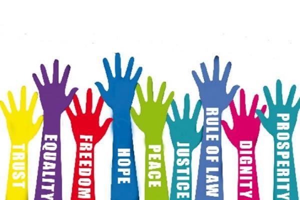 Estos manos son ejemplos de derechos humanos.