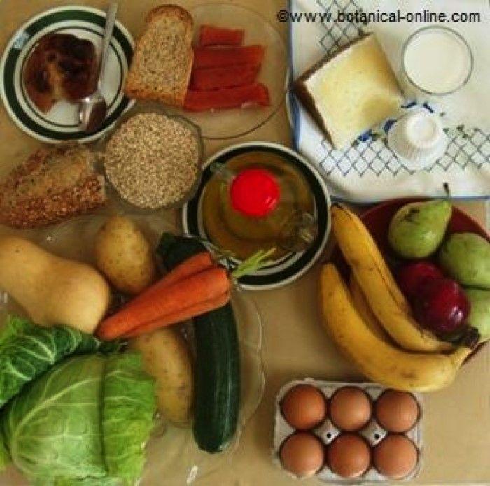 Диета При Гастрите И Изжогой. Правильное питание при изжоге, меню на неделю с рецептами для диеты