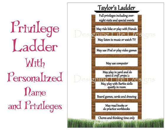 Children's Privilege Ladder Behavior Chart - Custom Printable | Daniel ...