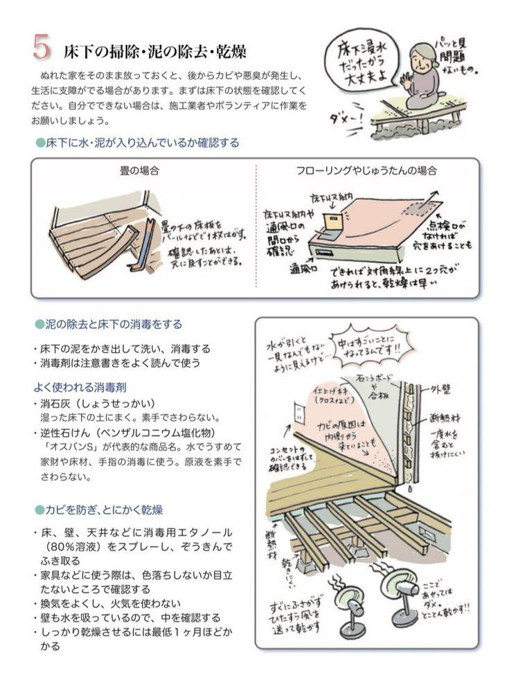 荒木健太郎 Arakencloud さんの漫画 23作目 ツイコミ 仮