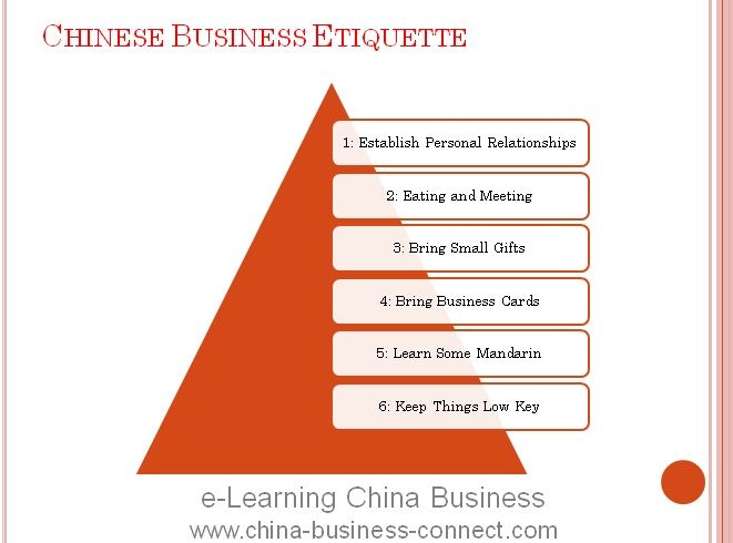 The 32 best business mandarin and chinese business etiquette images chinese business etiquette pyramid colourmoves
