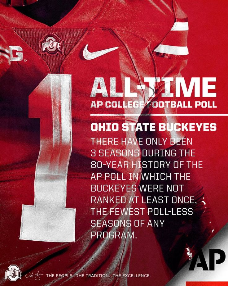 THE OHIO STATE UNIVERSITY #1 ALL-TIME IN THE AP COLLEGE FOOTBALL POLL. BY SAMUEL SILVERMAN.