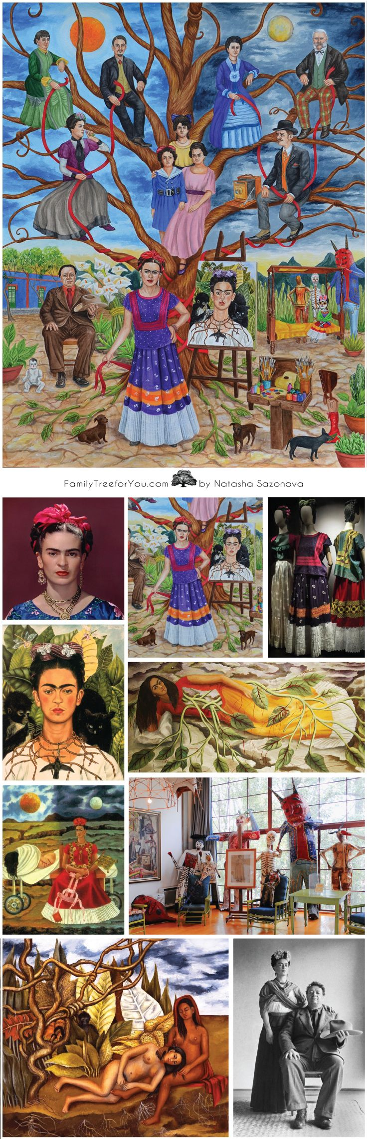 Frida Kahlo's family tree, along with Kahlo's photos, self-portraits and paintings that inspired this tribute to Frida by another woman artist and big Frida Kahlo fan Natasha Sazonova.