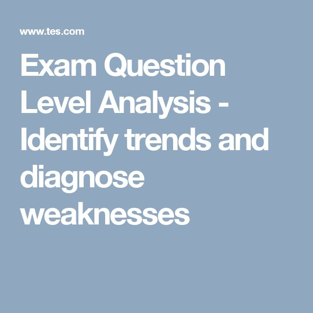 Exam Question Level Analysis - Identify trends and diagnose weaknesses