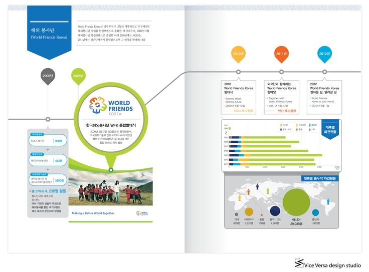 [Infographic] 국가브랜드위원회 백서 인포그래픽 - 출력용