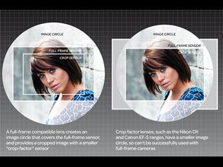 Full frame DSLR: do you really need one? | Digital Camera World