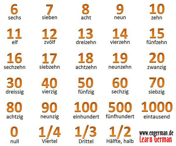 33 best Die Zahlen images on Pinterest | Learn german, Numbers and ...