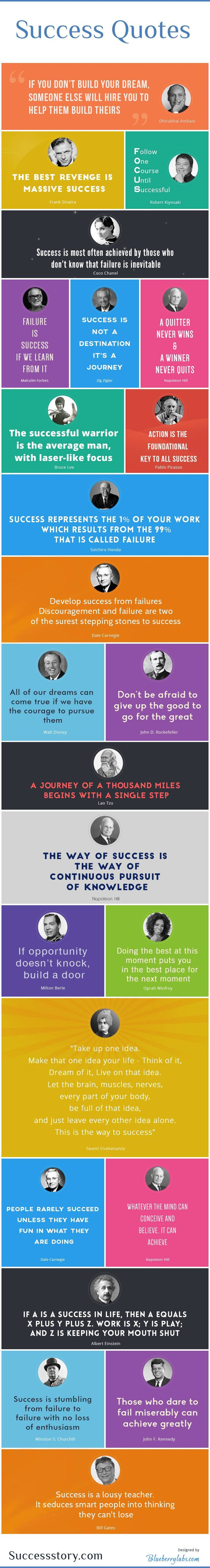 Looking for inspiration? Check out this success quotes infographic! The famous success quotes featured will get – and keep – you on track!