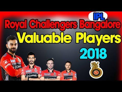 Royal Challengers Bangalore Highest Paid Players 2018   RCB Highest Paid...