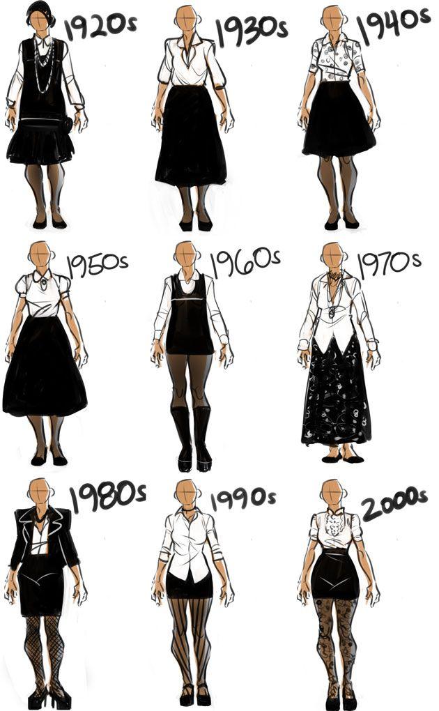 Hemlines & fashion silhouettes from the 1920s till 2000s - Via http://dredsina.tumblr.com/post/16052465171