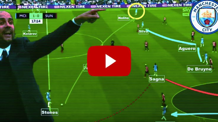 Manchester City - Pep Guardiola Tactics. The best soccer/football videos and articles on the web for soccer/football coaches.
