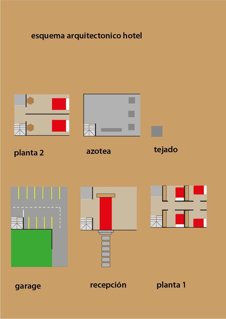 Pin by Sergio Sanchez on herramientas informaticas del diseño