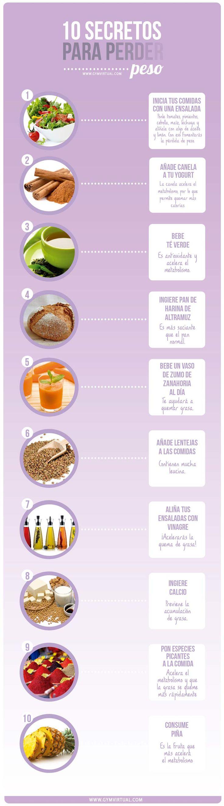 Hoy os voy a dar 10 secretos para perder peso. ¡Espero que os sirva de ayuda! 1. Inicia tus comidas con una ensalada. Ponle tomates, pimientos, cebolla, maíz, lechuga y alíñala con algo de aceite y limón. Con eso fomentarás la pérdida de peso. 2. Añade canela a tu yogur. La canela acelera el metabolismo, …