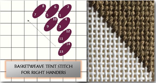 basketweave tent needlepoint stitch-righthanders - Althea DeBrule-Licensed to About.com